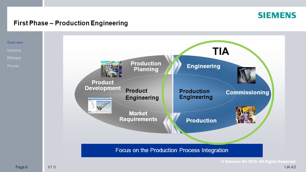 First Phase – Production Engineering