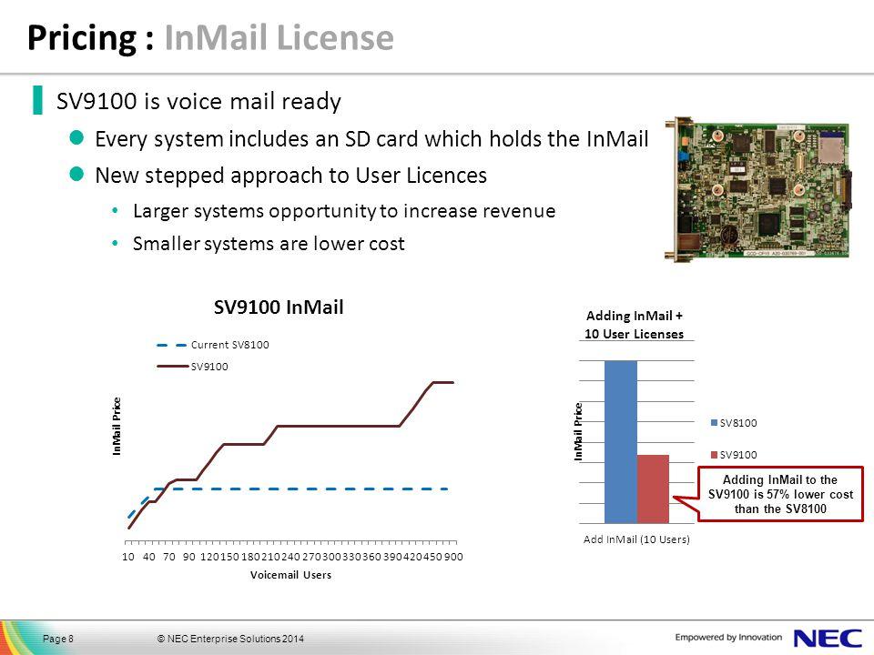 SV9100 Price Model (Migration) - ppt video online download