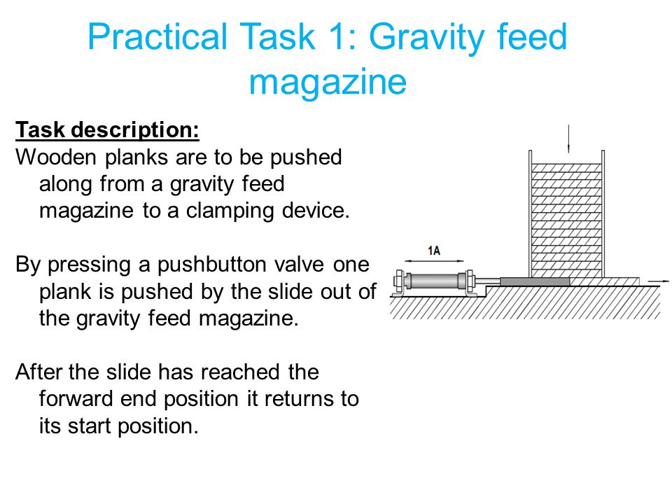 Practical Task 1: Gravity feed magazine