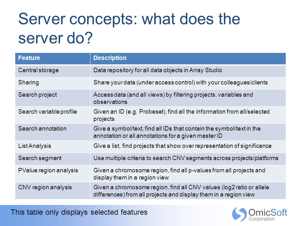 Server concepts: what does the server do