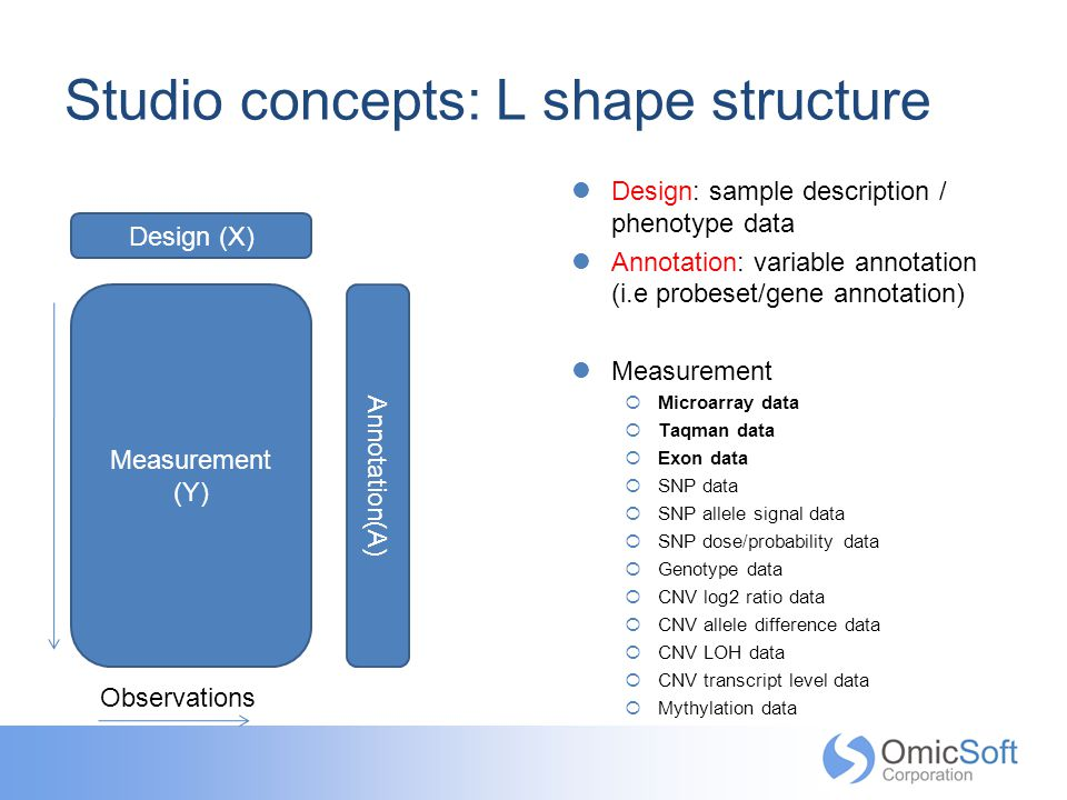 Studio concepts: L shape structure