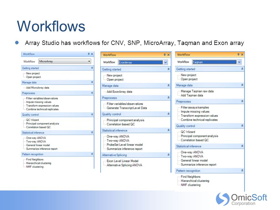 Workflows Array Studio has workflows for CNV, SNP, MicroArray, Taqman and Exon array