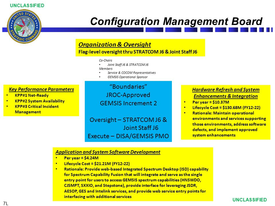 GEMSIS Increment 2 Capability Development Document Overview