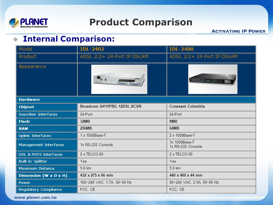 Product Comparison Internal Comparison: Model IDL-2402 IDL-2400