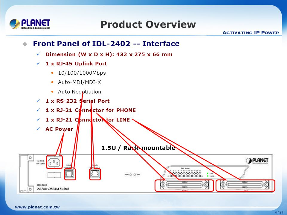 Product Overview Front Panel of IDL-2402 -- Interface