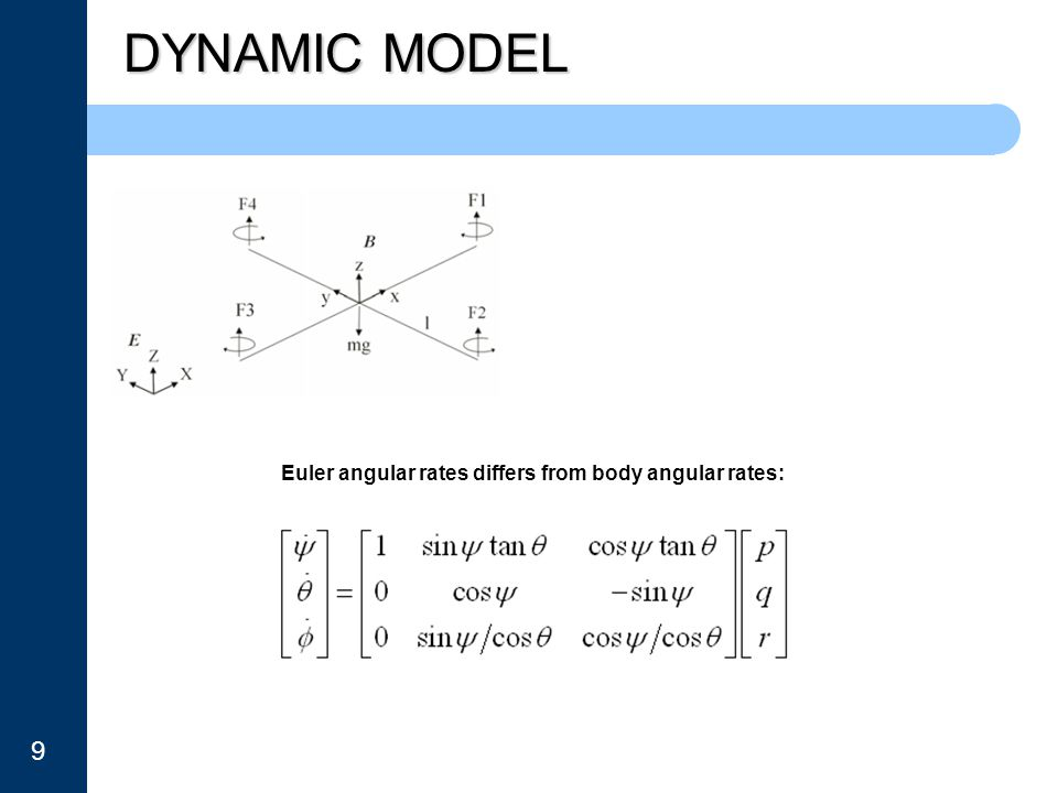 DYNAMIC MODEL Euler angular rates differs from body angular rates: 9