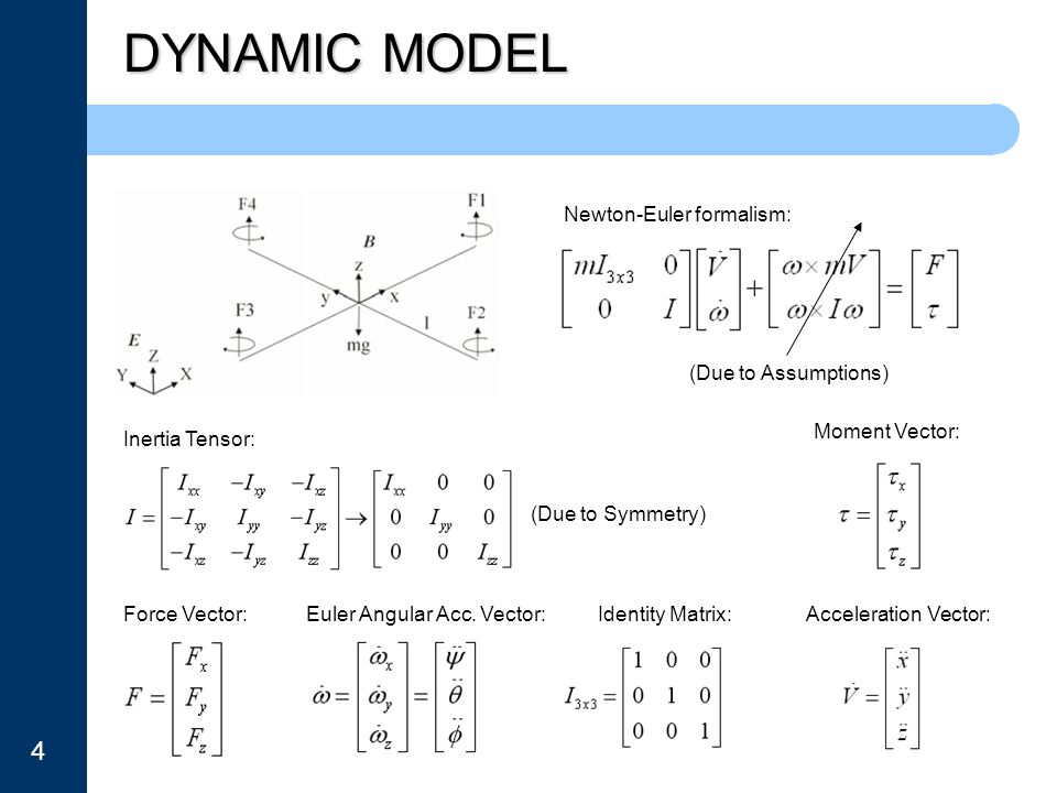 DYNAMIC MODEL 4 Newton-Euler formalism: (Due to Assumptions)
