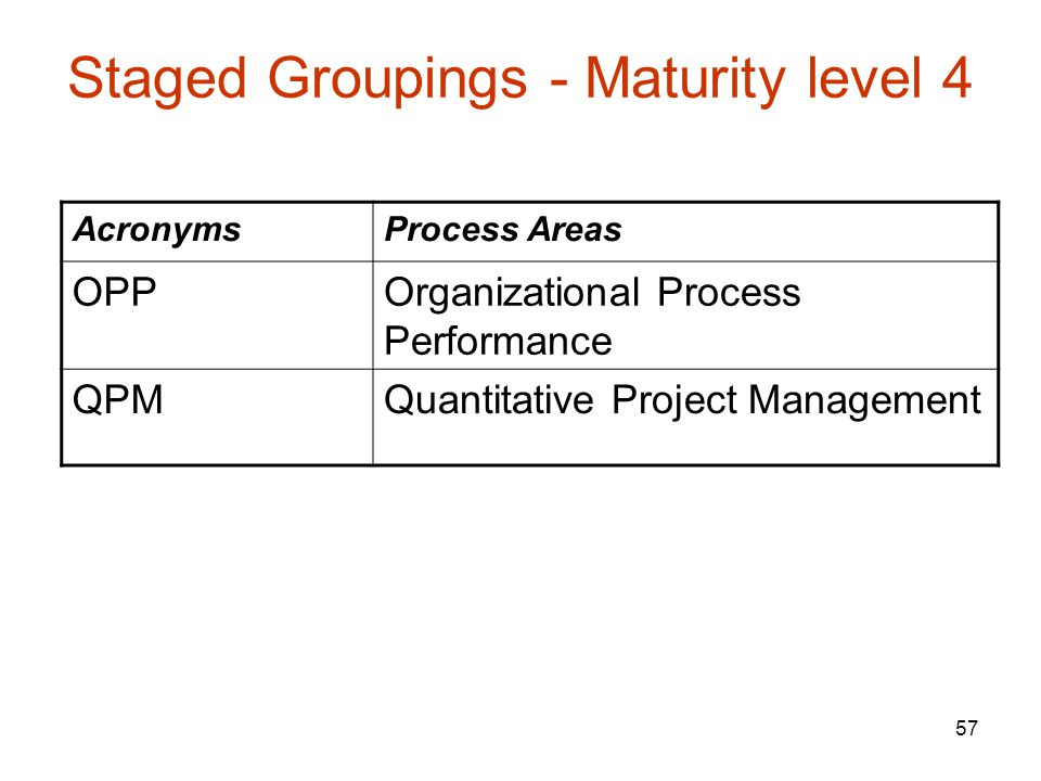 Staged Groupings - Maturity level 4