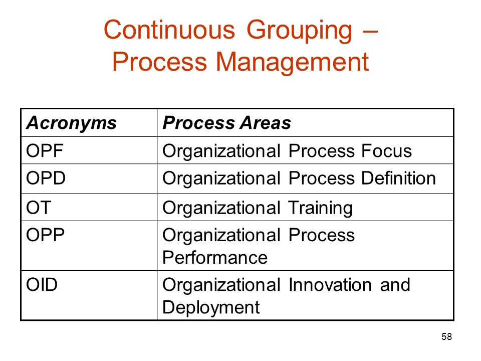 Continuous Grouping – Process Management
