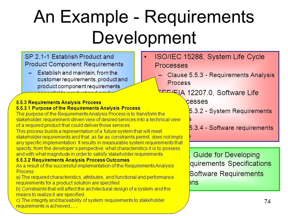 An Example - Requirements Development