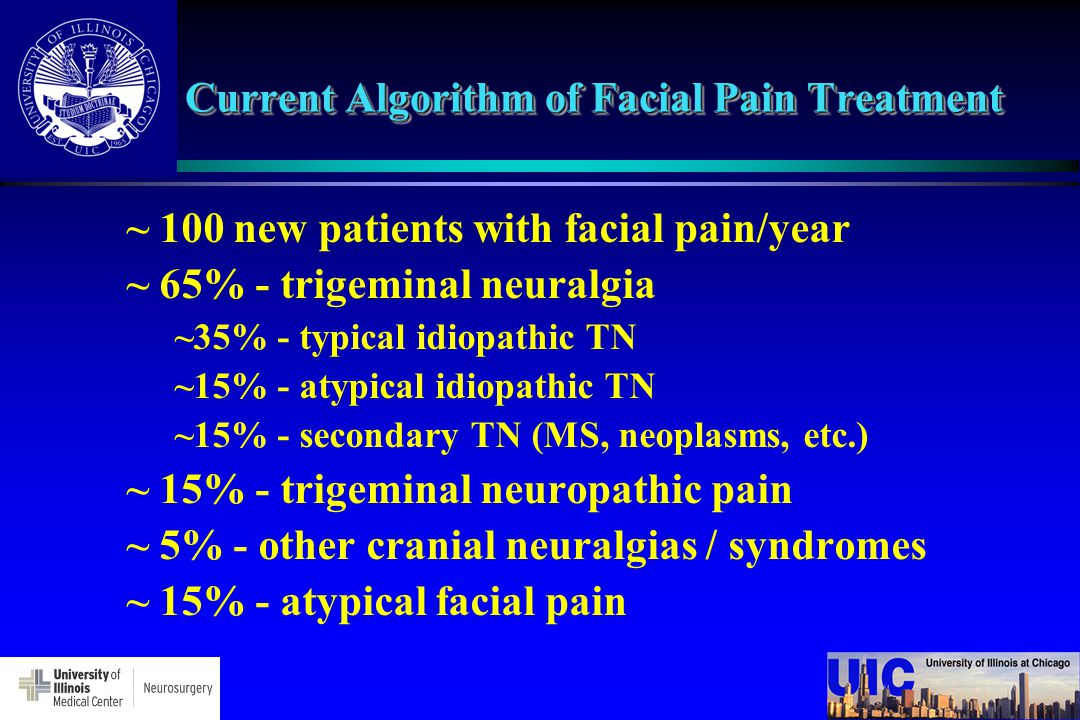 Treatment for atypical facial pain naked