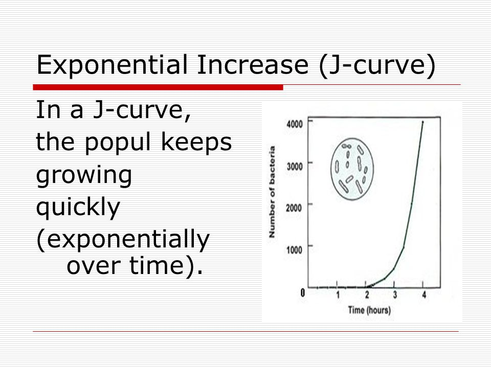 Exponential Increase (J-curve)