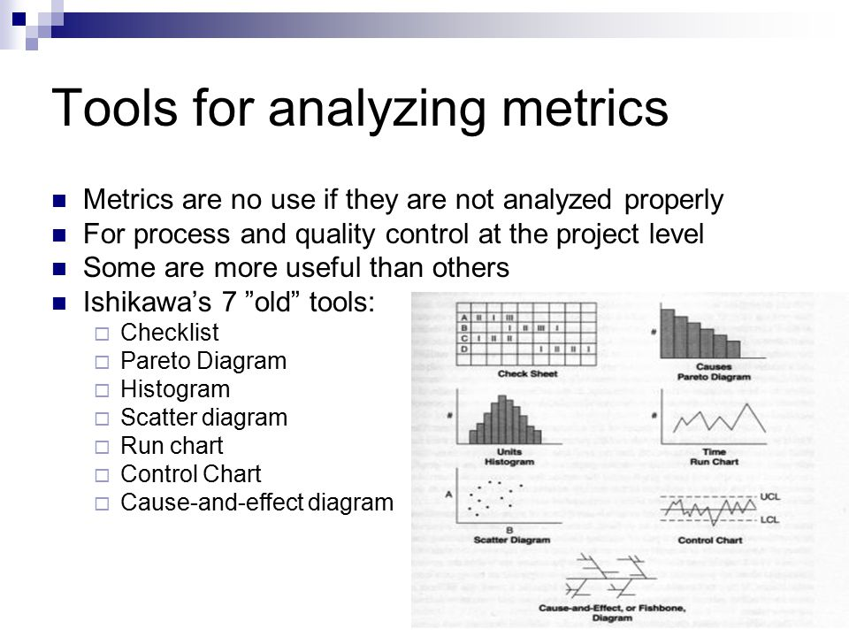 Metrics to improve software process ppt video online download tools for analyzing metrics ccuart Choice Image