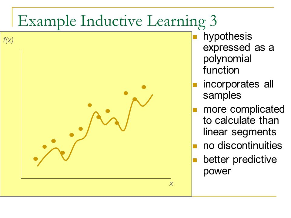 Example Inductive Learning 3