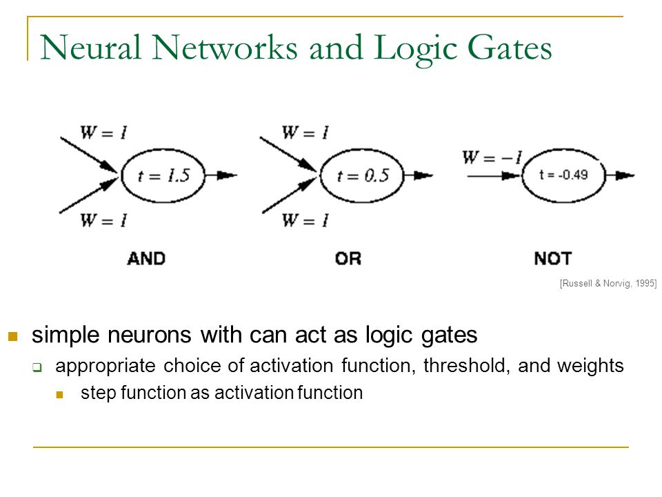 Neural Networks and Logic Gates
