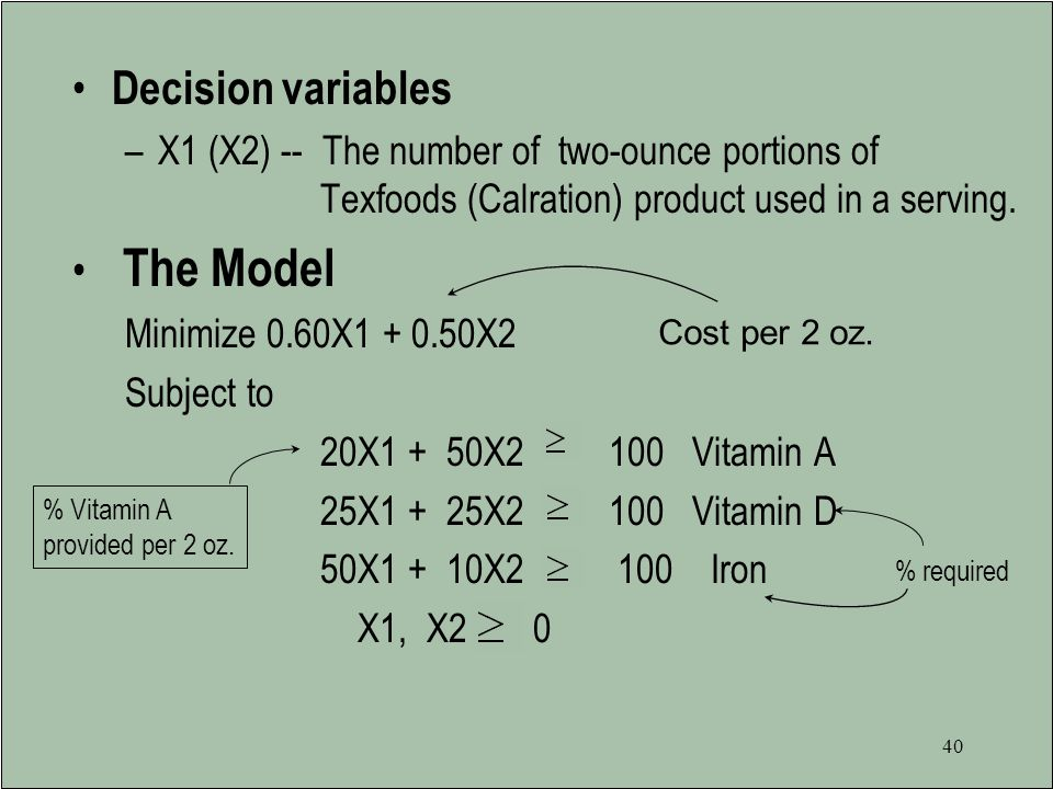 Decision variables The Model