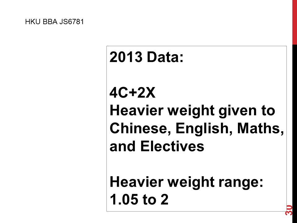 Heavier weight given to Chinese, English, Maths, and Electives