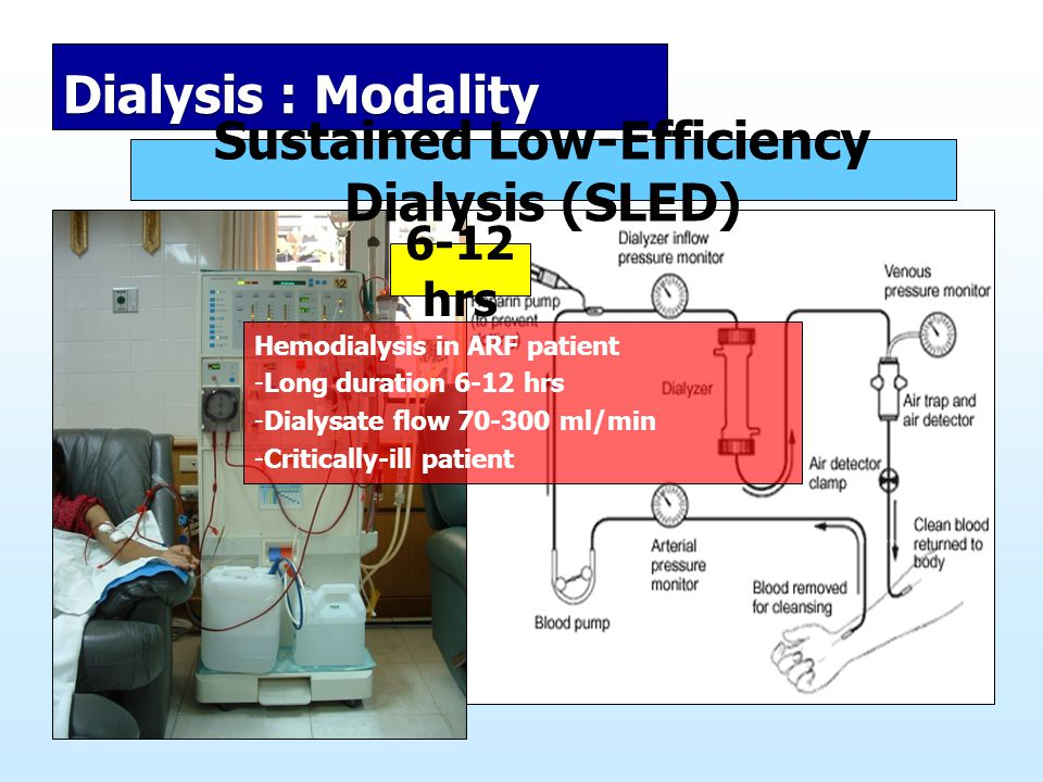 Sustained Low-Efficiency Dialysis (SLED)