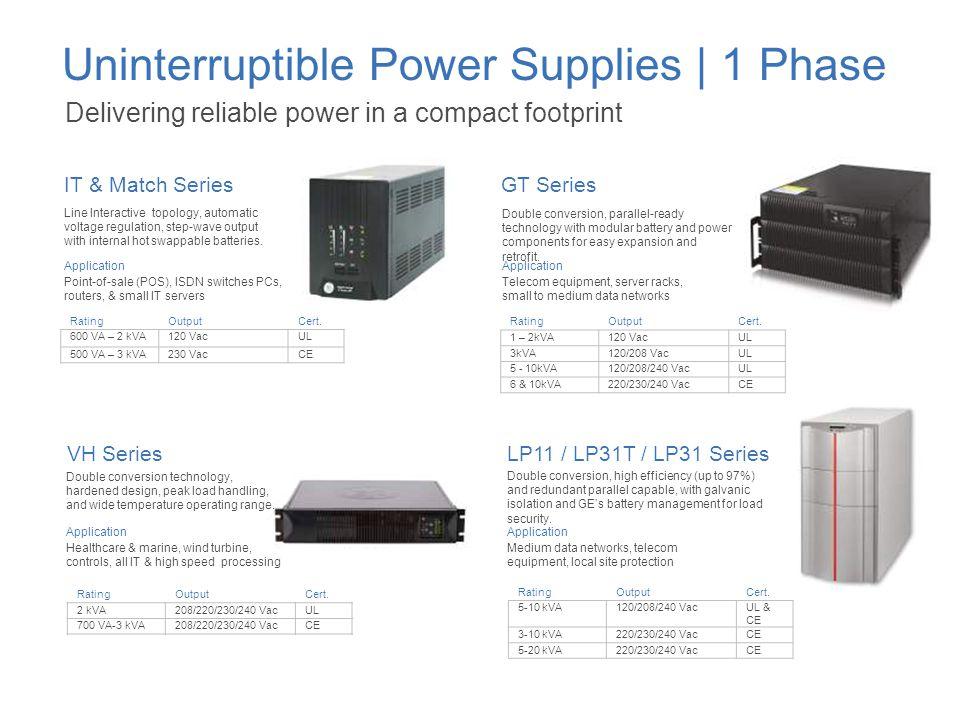 G E  UPS Productline  - ppt video online download
