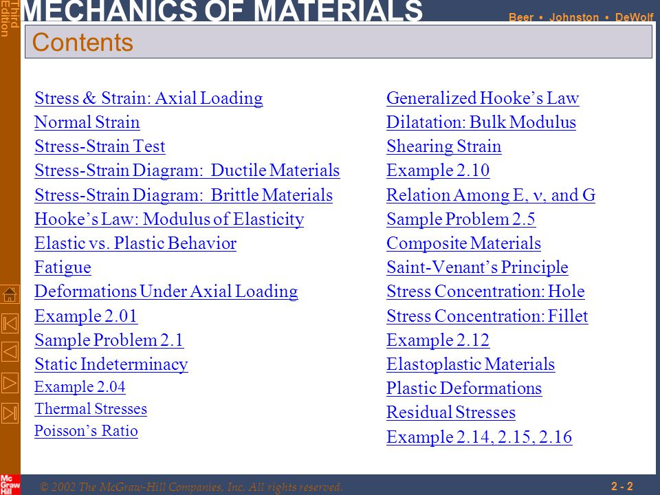 Contents Stress & Strain: Axial Loading Normal Strain