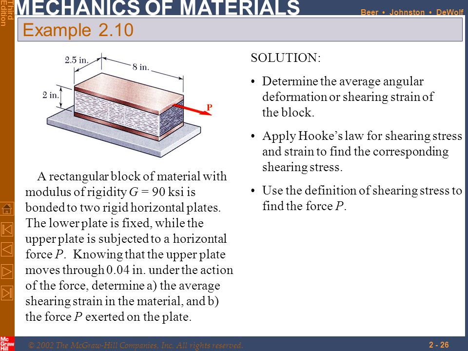 Example 2.10 SOLUTION: Determine the average angular deformation or shearing strain of the block.
