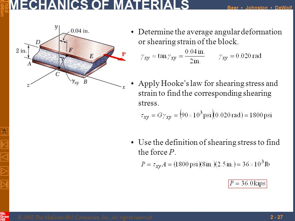 Determine the average angular deformation or shearing strain of the block.