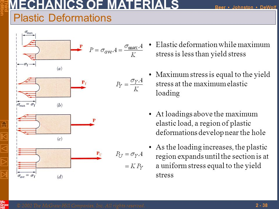 Plastic Deformations Elastic deformation while maximum stress is less than yield stress.