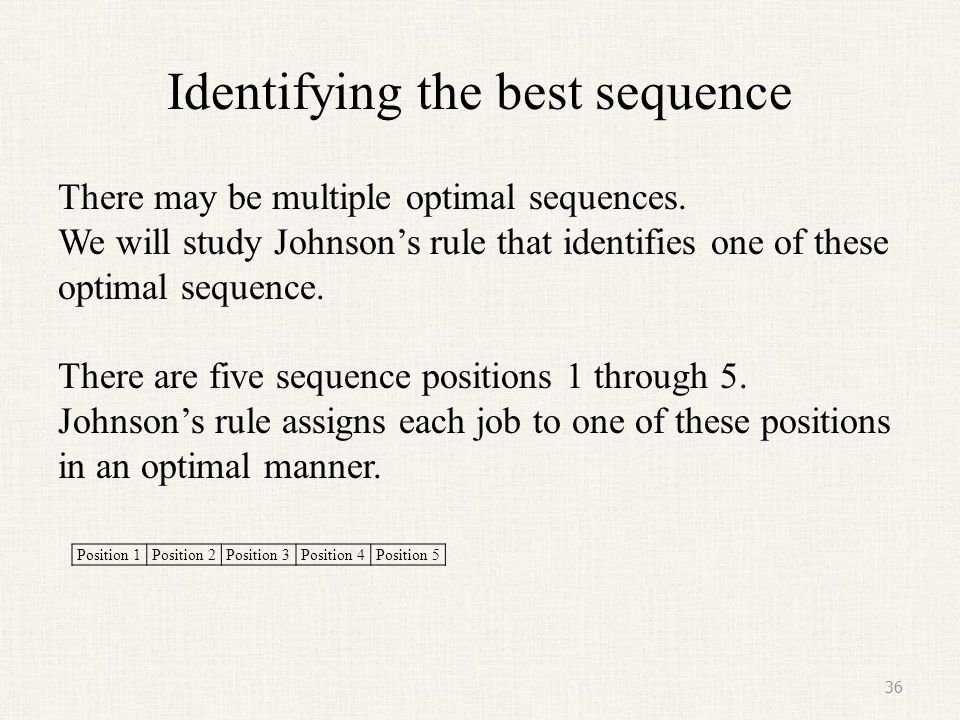 Identifying the best sequence