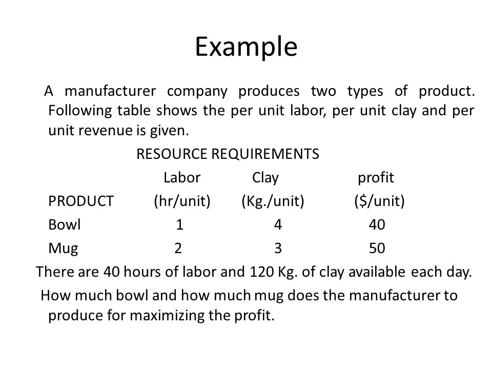 Example A manufacturer company produces two types of product. Following table shows the per unit labor, per unit clay and per unit revenue is given.