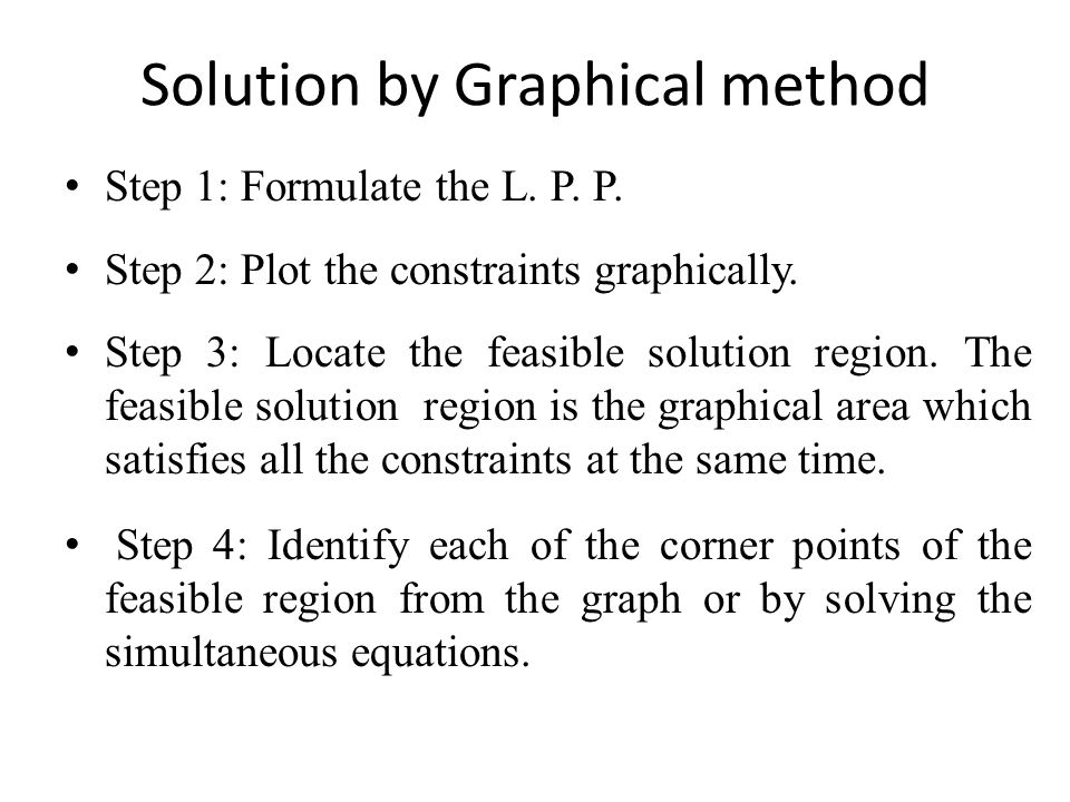Solution by Graphical method