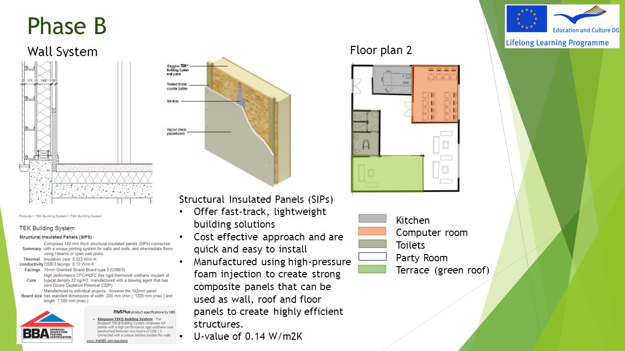 Phase B Wall System Floor plan 2 Structural Insulated Panels (SIPs)