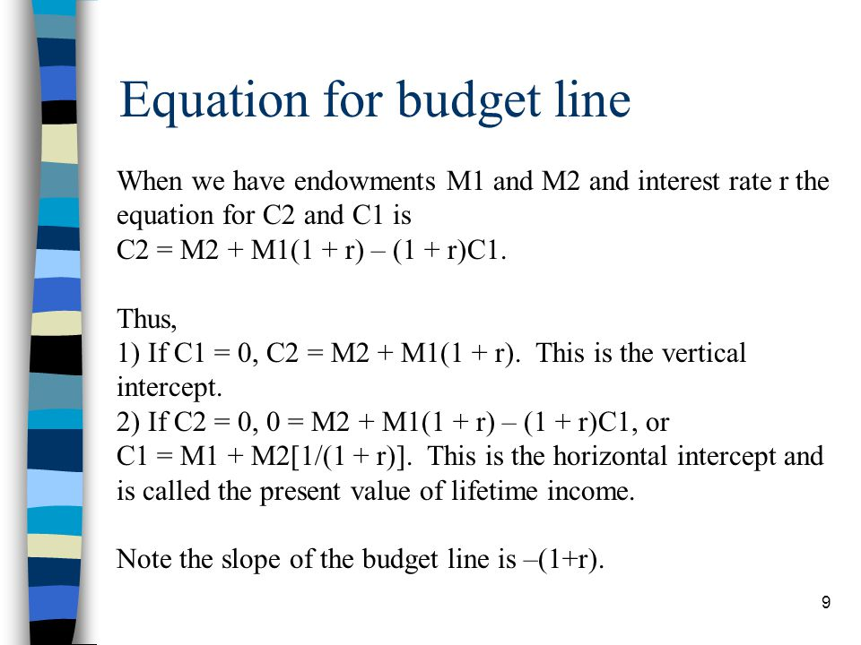 Equation for budget line