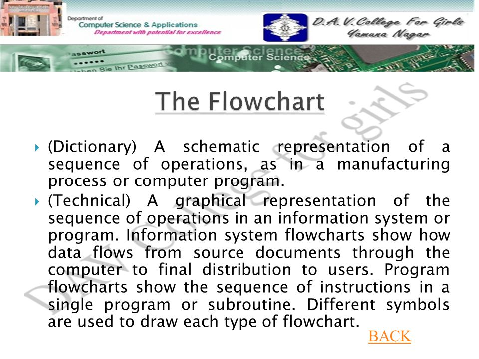 The Flowchart (Dictionary) A schematic representation of a sequence of operations, as in a manufacturing process or computer program.