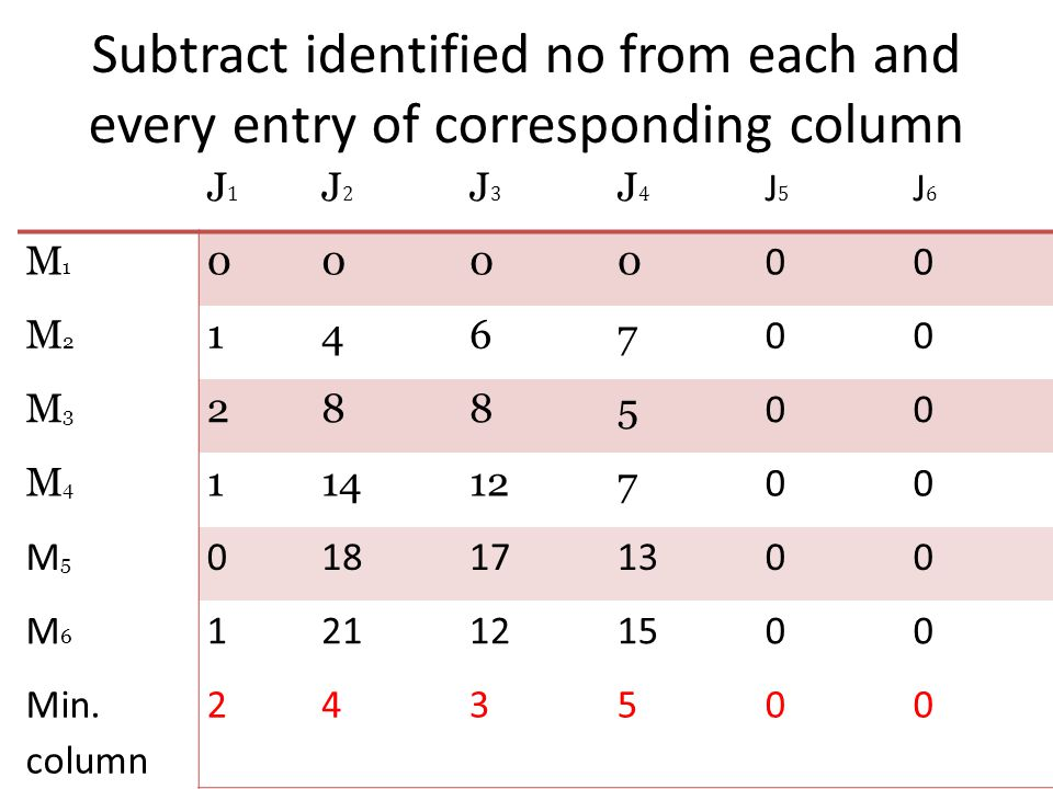 Subtract identified no from each and every entry of corresponding column