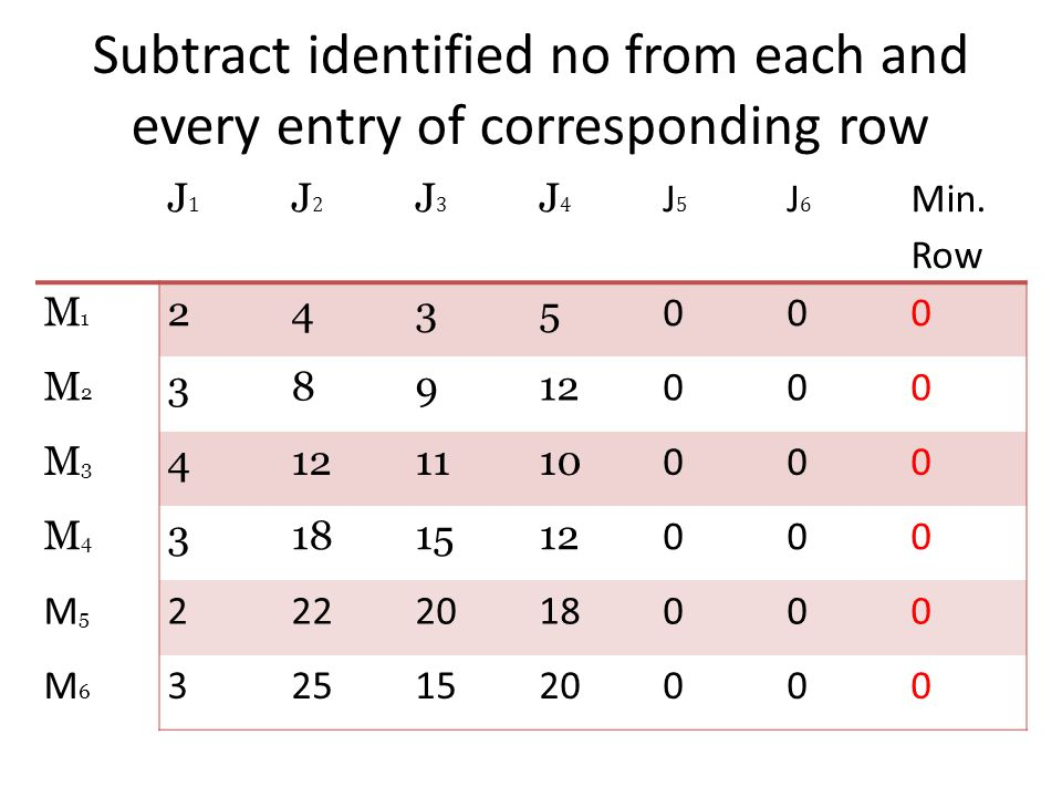 Subtract identified no from each and every entry of corresponding row