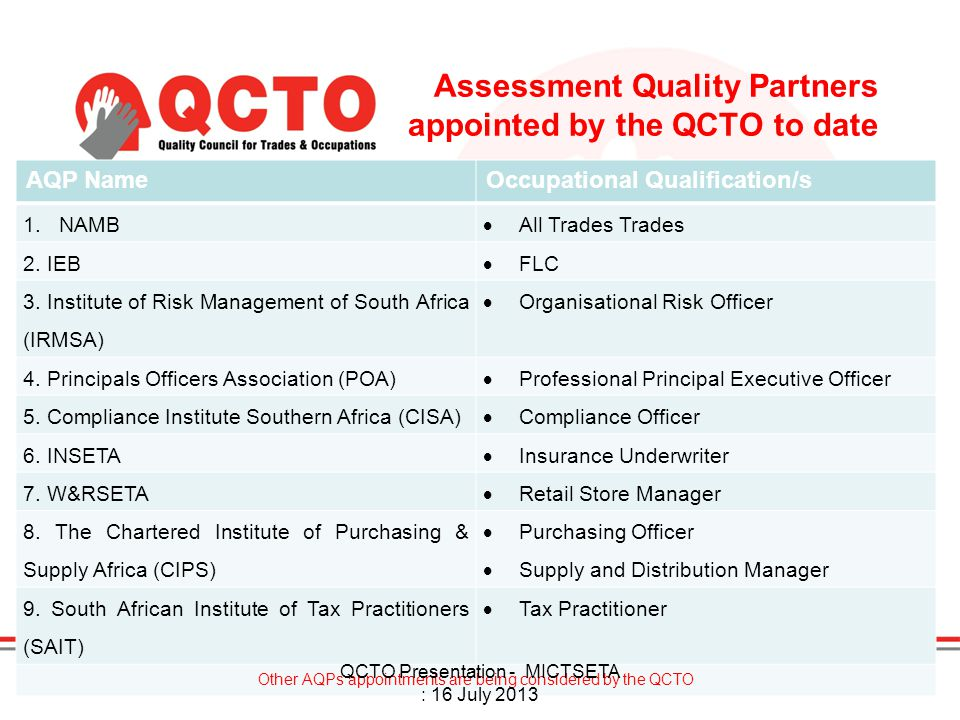 Assessment Quality Partners appointed by the QCTO to date
