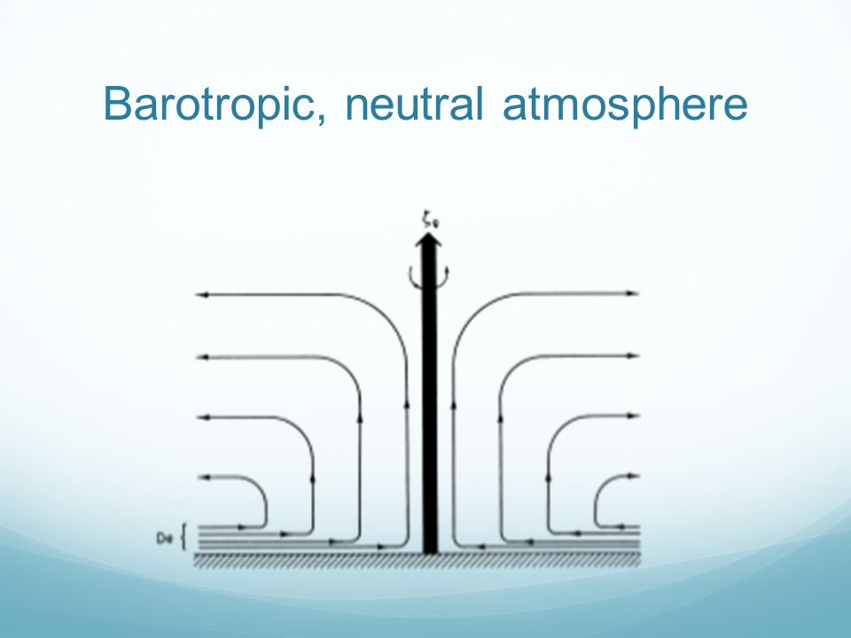 Barotropic, neutral atmosphere