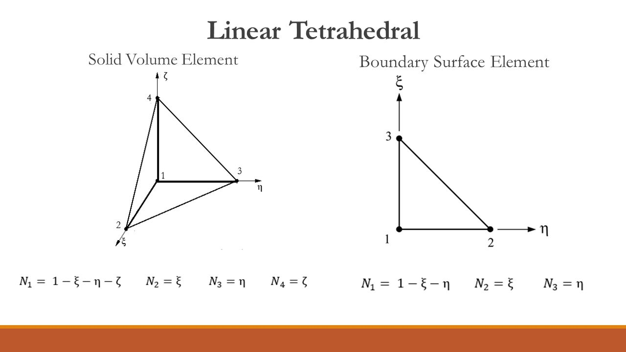 Linear Tetrahedral Solid Volume Element Boundary Surface Element