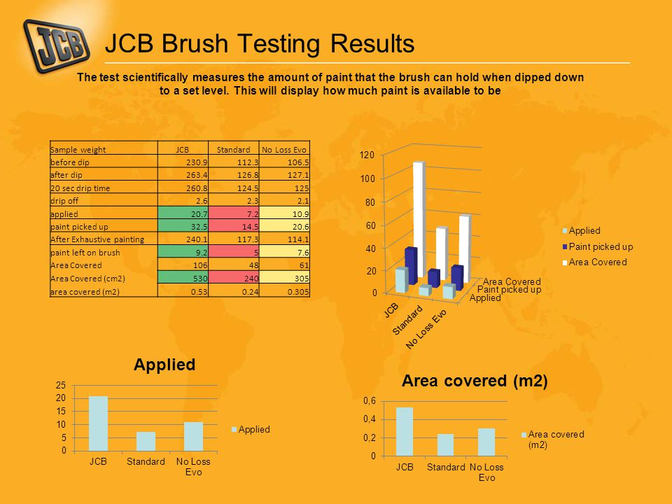 JCB Brush Testing Results