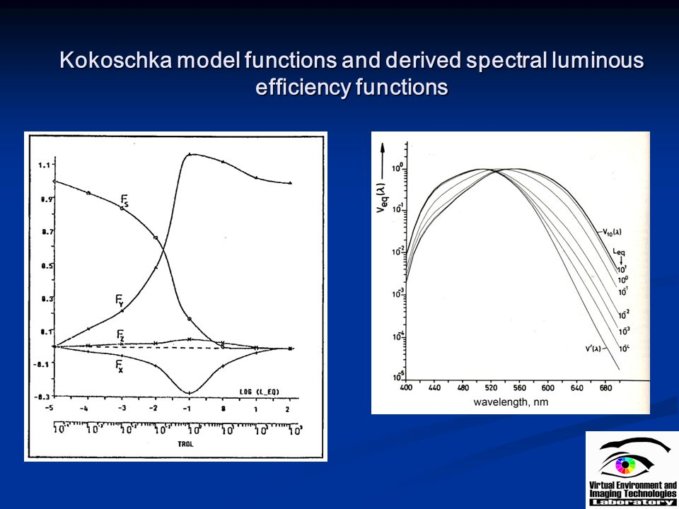 Kokoschka model functions and derived spectral luminous efficiency functions
