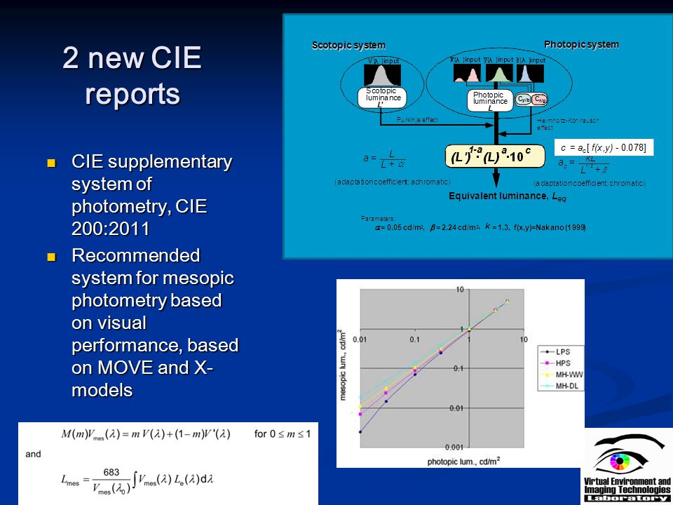 2 new CIE reports CIE supplementary system of photometry, CIE 200:2011