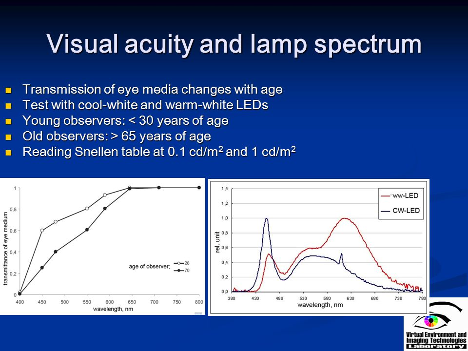 Visual acuity and lamp spectrum