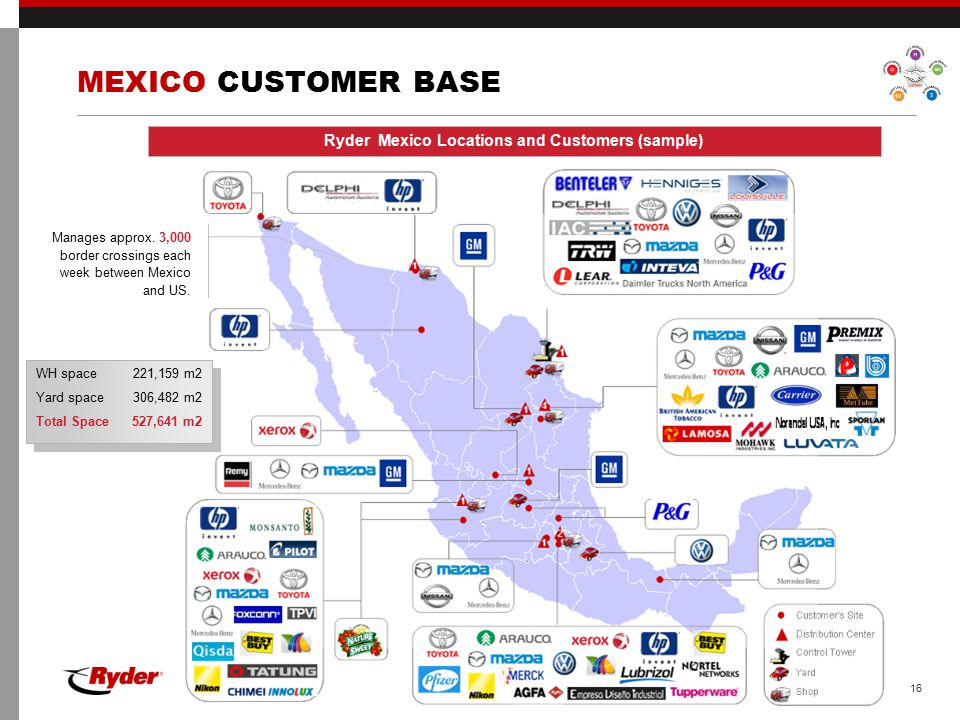 Ryder Mexico Locations and Customers (sample)