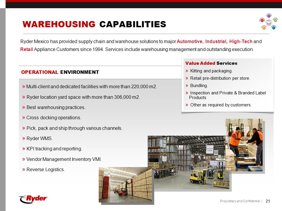 WAREHOUSING CAPABILITIES