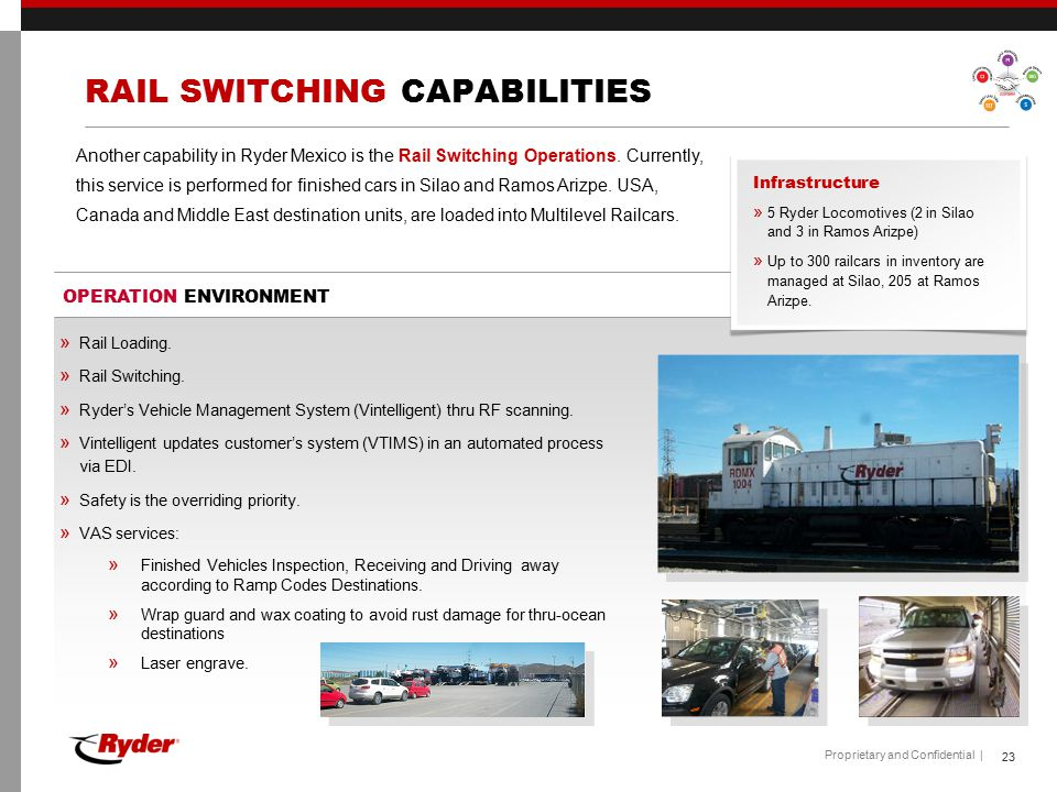 RAIL SWITCHING CAPABILITIES