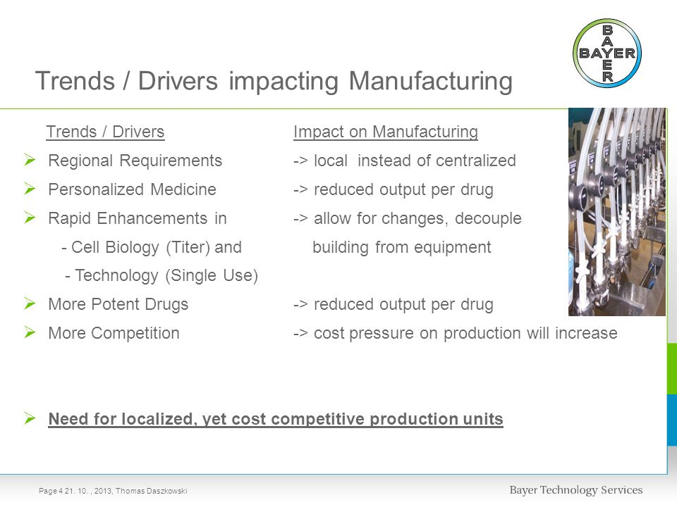 Trends / Drivers impacting Manufacturing