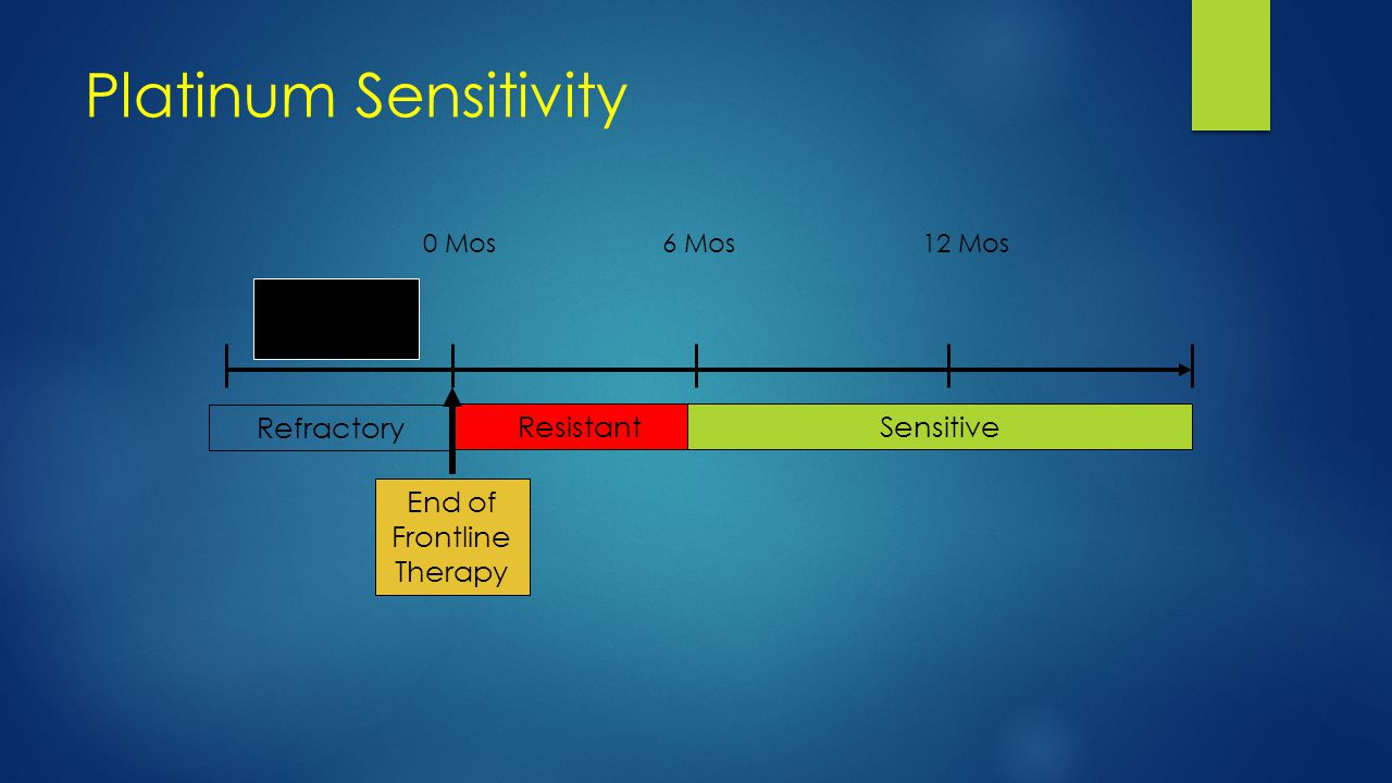Platinum Sensitivity Primary Treatment Refractory Resistant Sensitive
