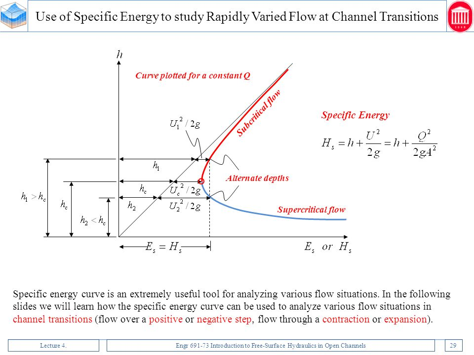 Use of Specific Energy to study Rapidly Varied Flow at Channel Transitions