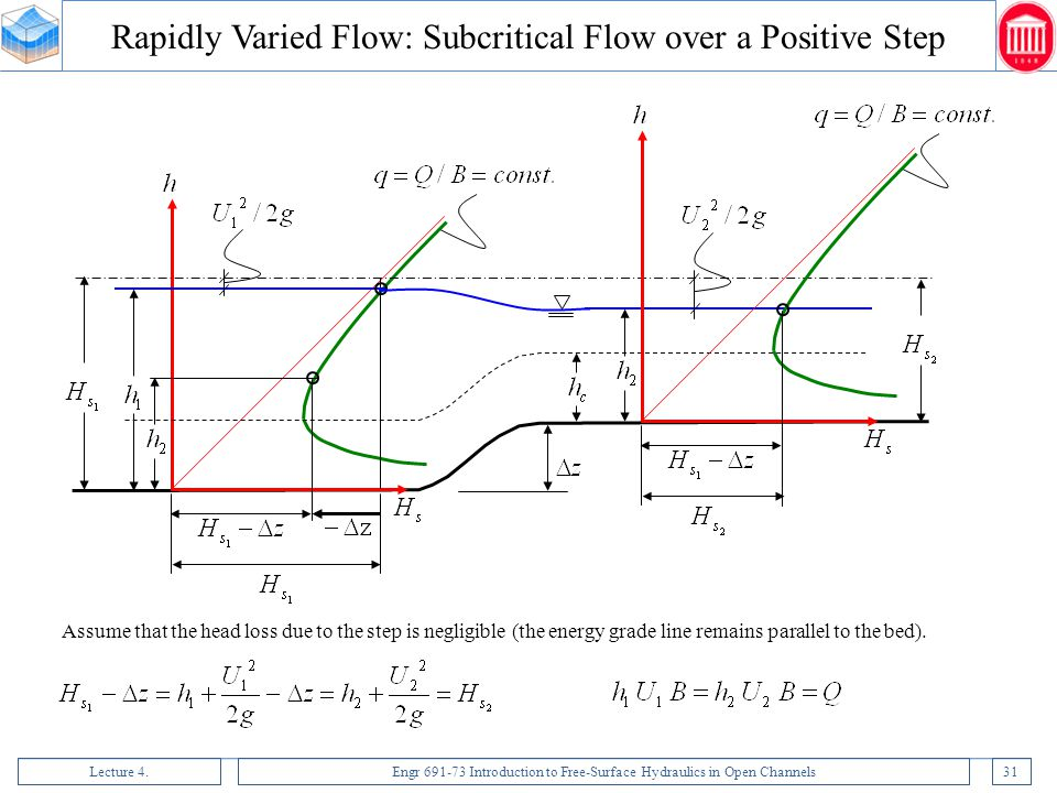 Rapidly Varied Flow: Subcritical Flow over a Positive Step