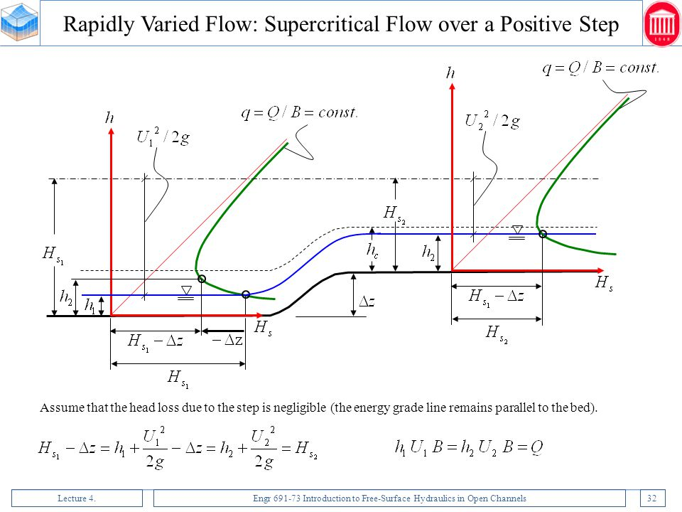 Rapidly Varied Flow: Supercritical Flow over a Positive Step
